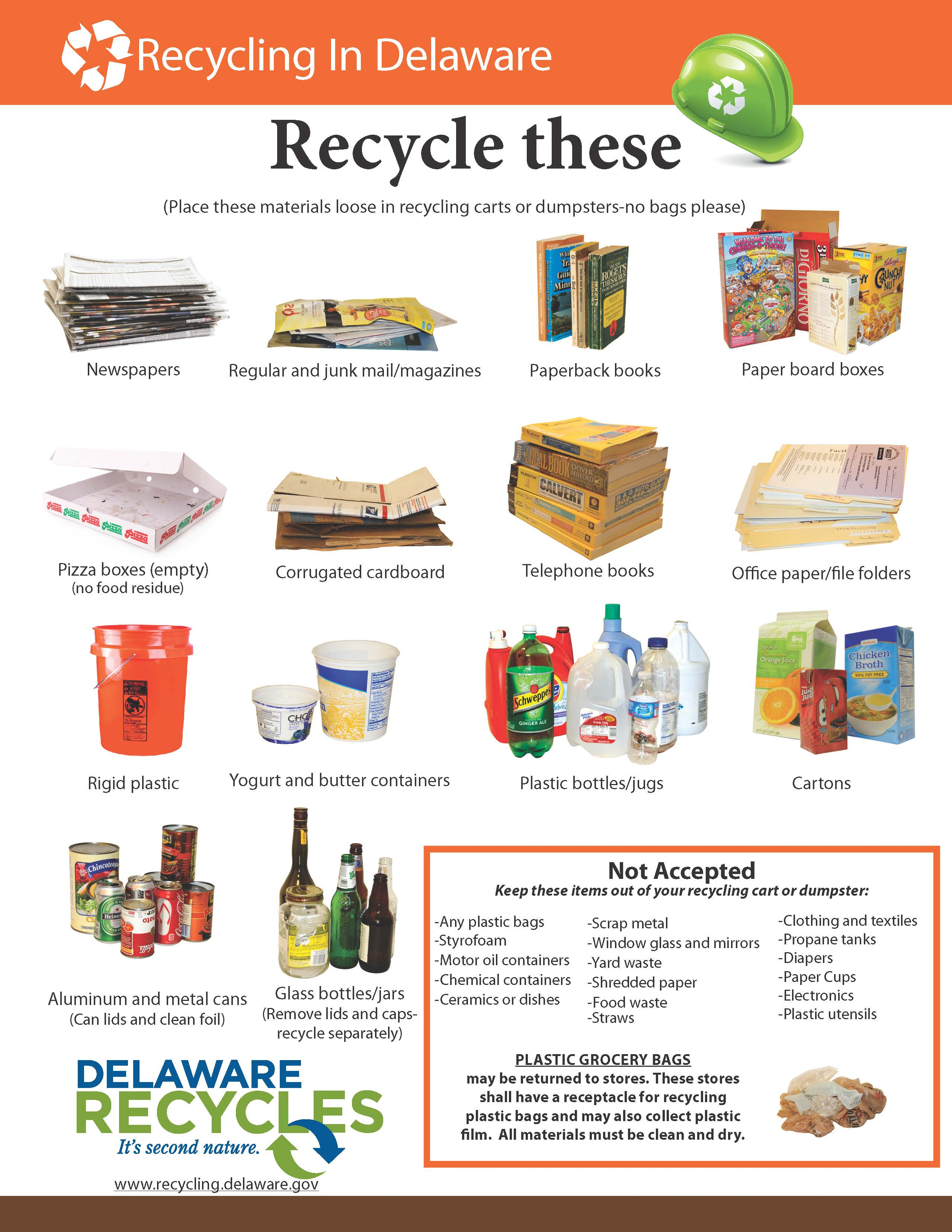 Delaware Recycling Guidelines