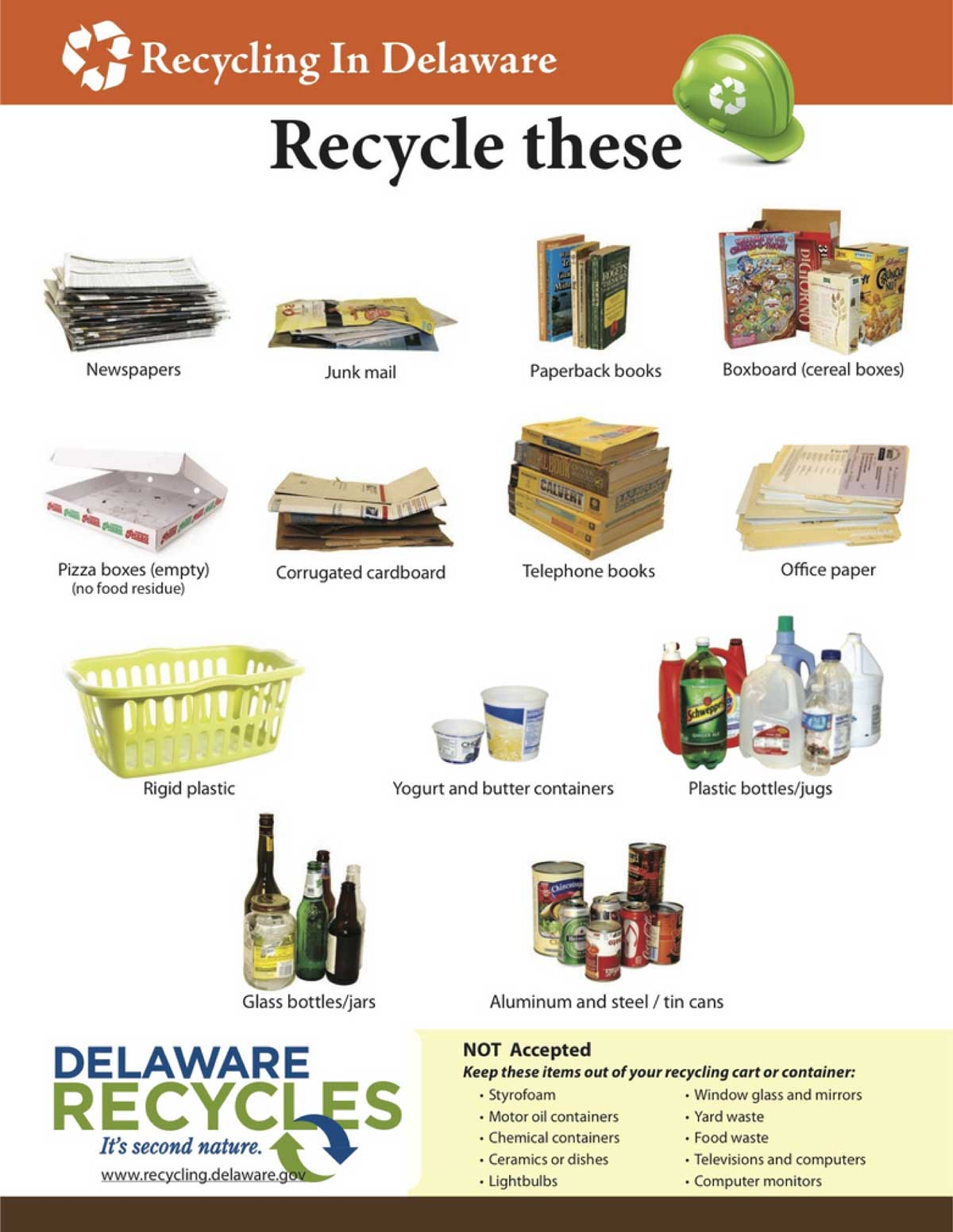 Recycling in Delaware